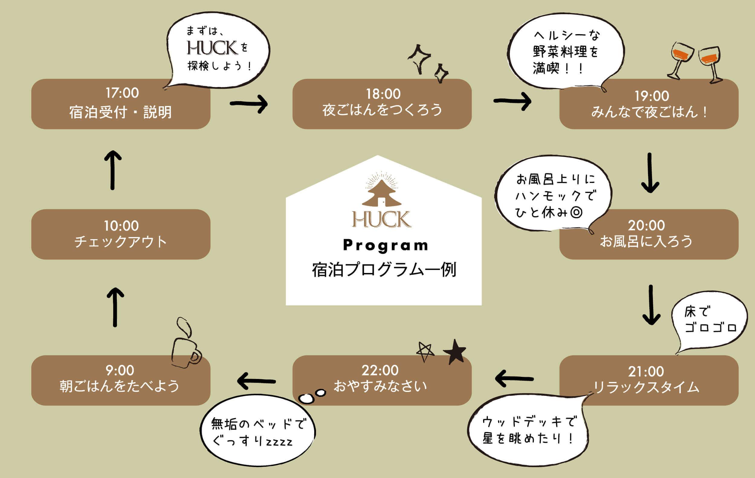宿泊プログラム一例