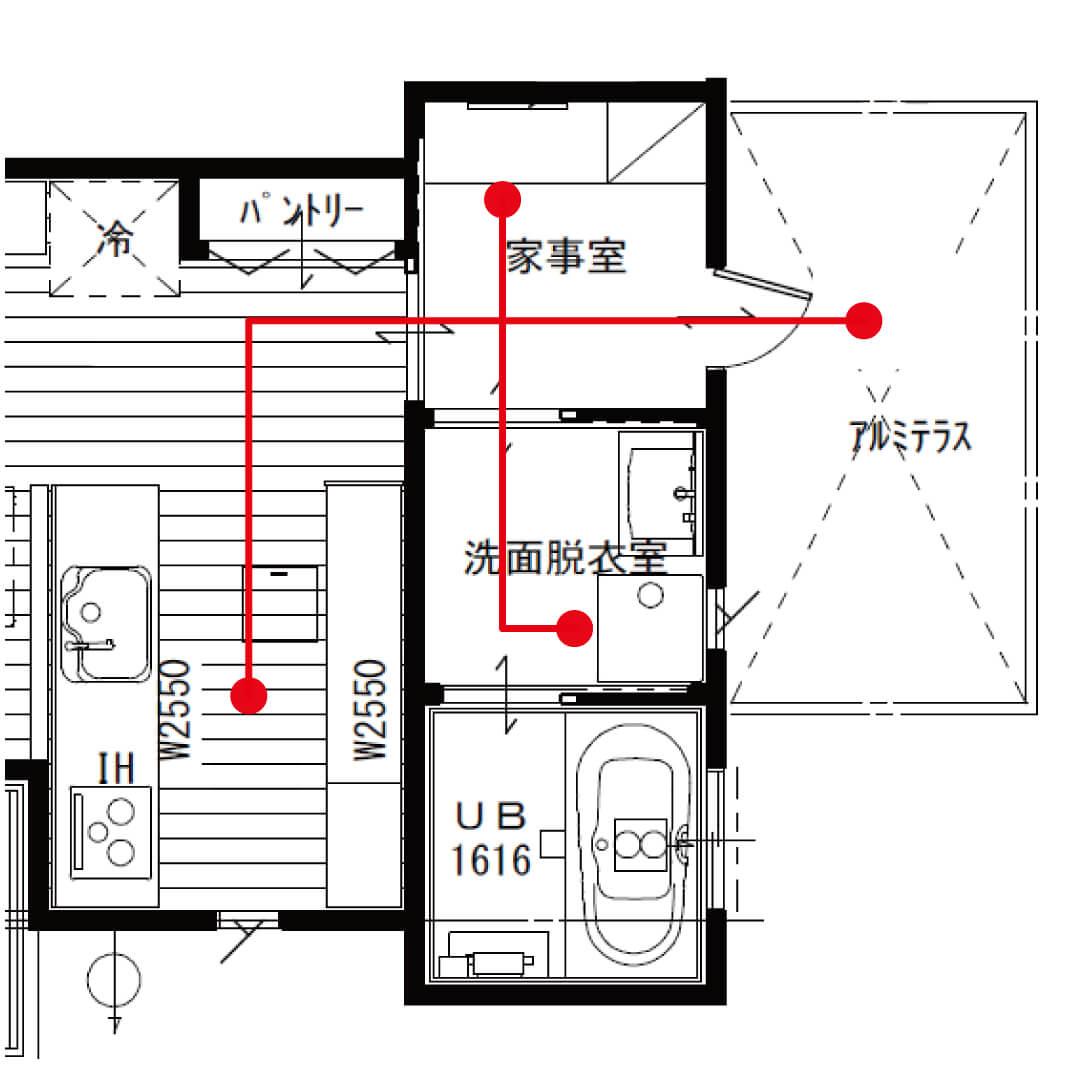 注文住宅|安水建設|愛知県安城市を中心に三河エリアの木造注文住宅・リフォーム毎日が忙しい奥様がHAPPYな家とは?
