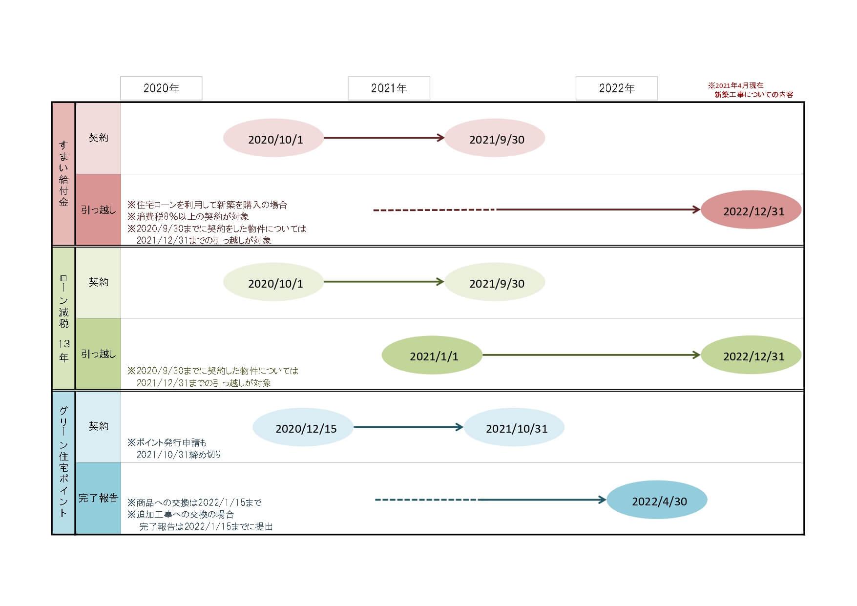注文住宅|安水建設|愛知県安城市を中心に三河エリアの木造注文住宅・リフォーム新築を建てるなら…今!!